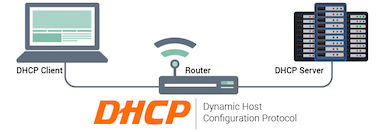 DHCP install on VM for Proxmox